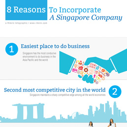 8 Reasons to Incorporate a Singapore Company