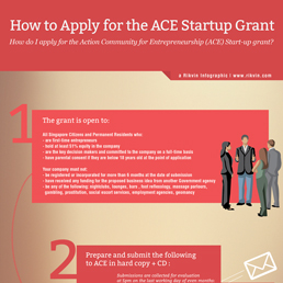 Infographic: How to Apply for the ACE Startups Grant