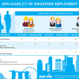 Applicability of the Singapore Employment Act