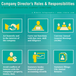 Roles and Responsibilities of Singapore Company Directors