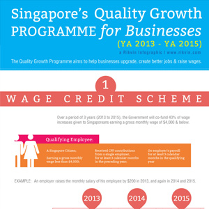 Quality Growth Programme