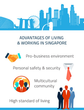 advantages of Singapore permanent residency