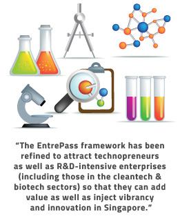 entrepass technopreneurs