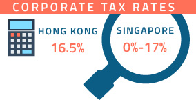 Sg-HK tax comparison