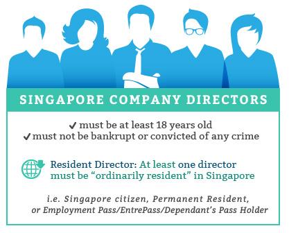 Singapore company directors