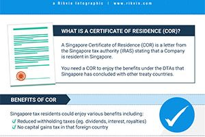 Obtaining a Singapore Tax Residency Certificate-Rikvin Infographic-thumb