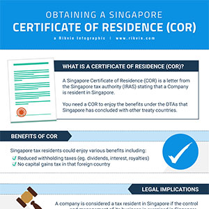 Obtaining a Singapore Certificate of Residence