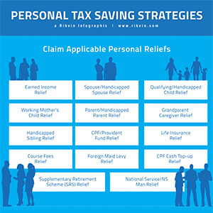 Singapore Personal Tax Saving Strategies