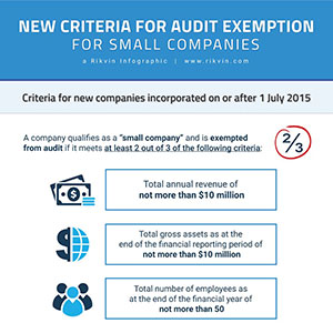 New Criteria for Audit Exemption for Small Companies