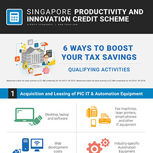 Singapore Productivity and Innovation Credit Scheme