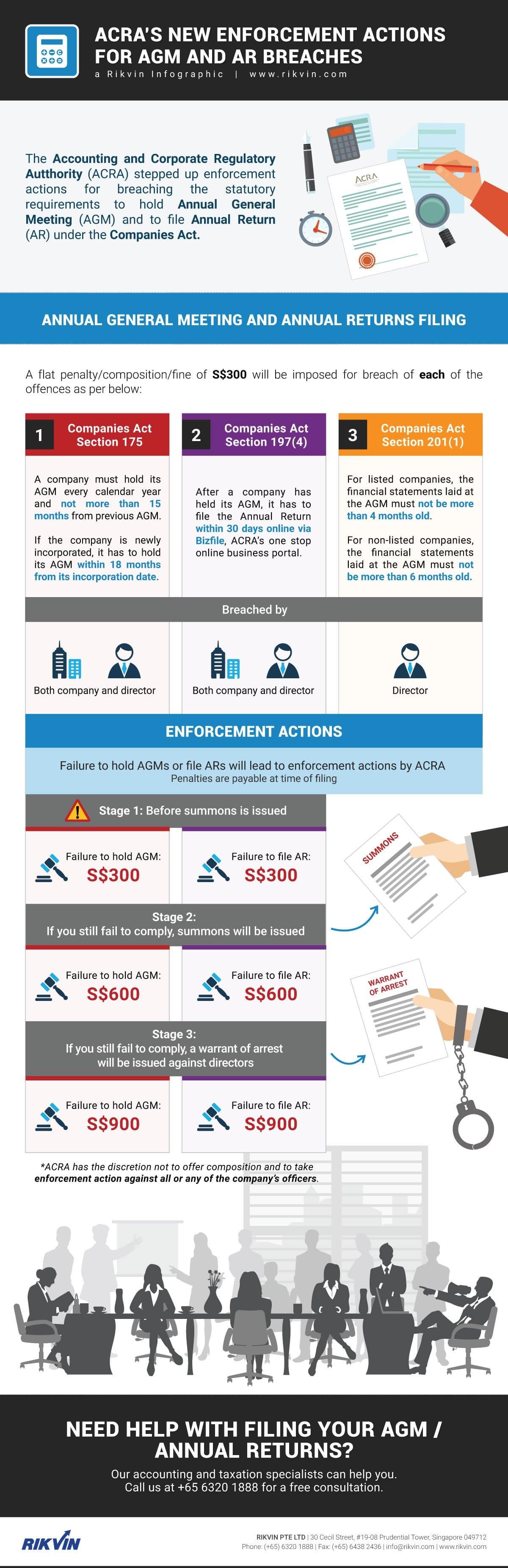 ACRA New Enforcement Actions