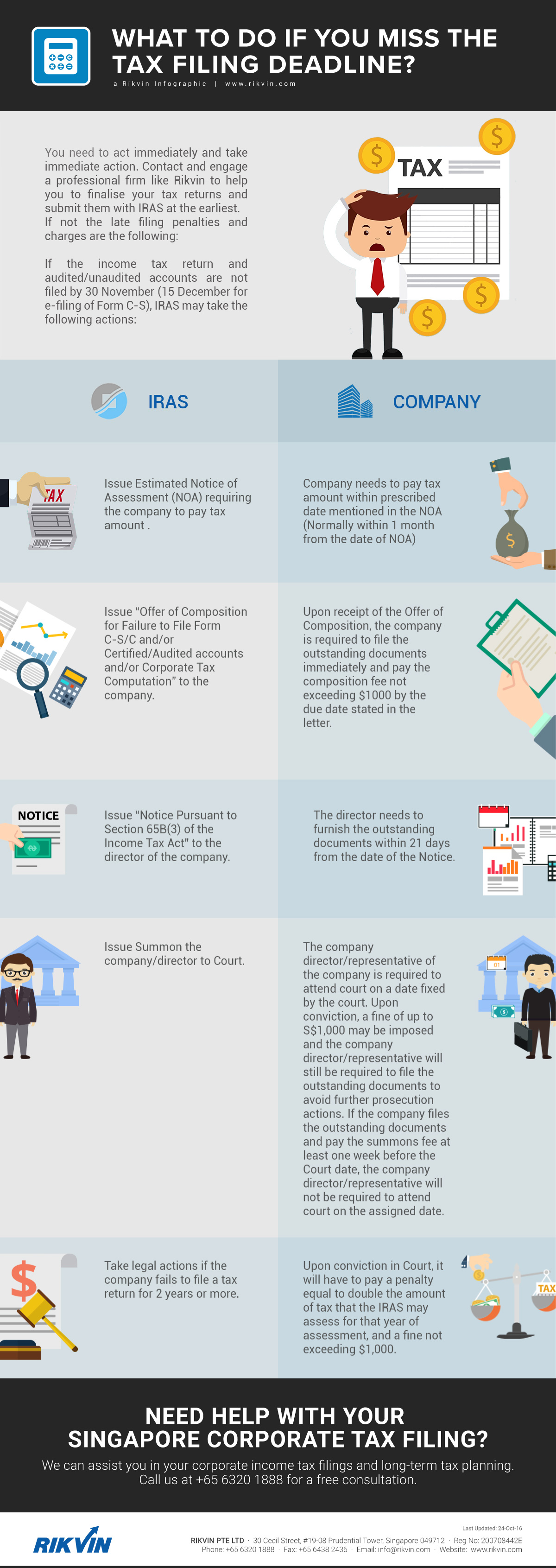 what to do if you miss the tax filing deadline rikvin infographic
