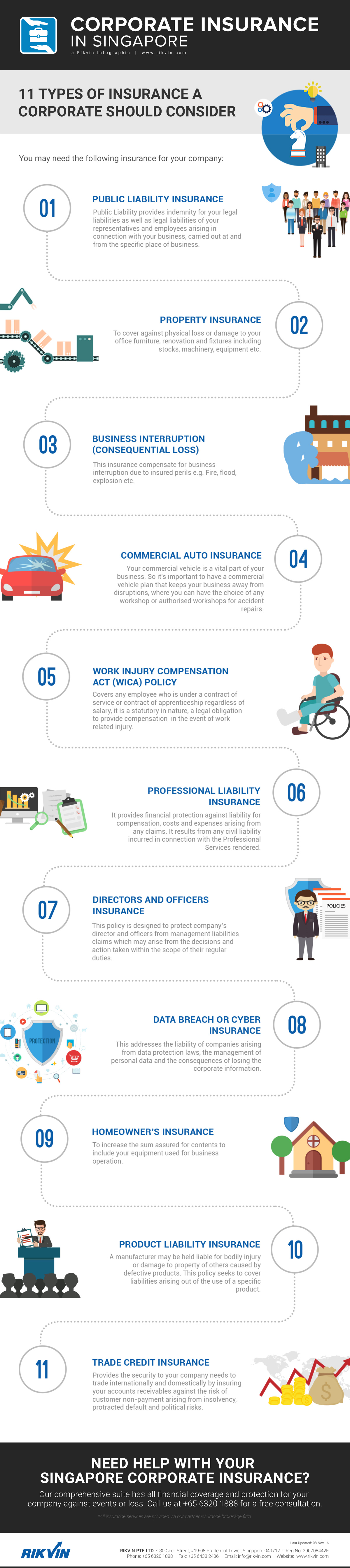 11 types of singapore corporate insurance a corporate should consider rikvin infographic