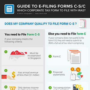 Guide to e-Filing of Corporate Income Tax Returns Forms C-S and C