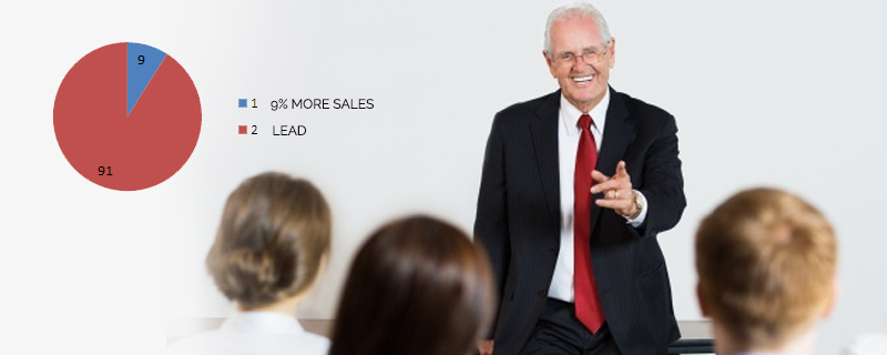 Companies-that-excel-at-lead-nurturing-sale 42 Sales Statistics that will Help Improve Your Selling