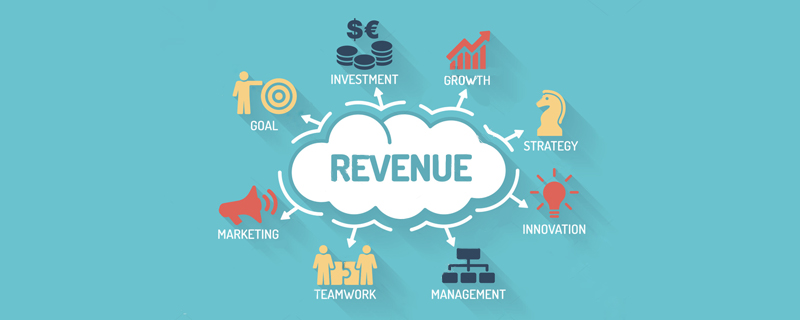 Establish recurring streams of revenue