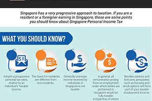 all you need to know about Singapore personal income tax rikvin infographic thumb