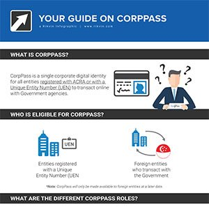 CorpPass Guide: All You Need to Know