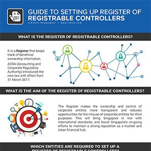 Your Guide to Setting Up Register of Registrable Controllers