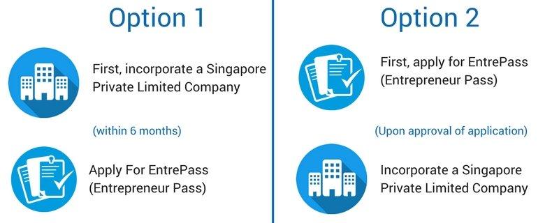 new criteria for entrepass