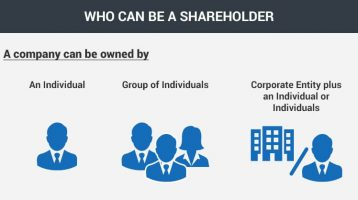 Who is a shareholder of a Singapore company