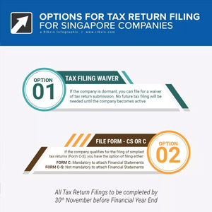 Options for Tax Return Filing for Singapore Companies