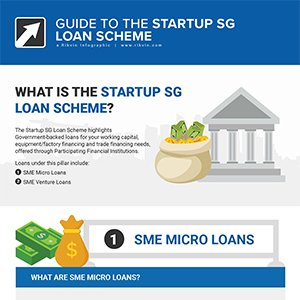 Guide to the Startup SG Loan Scheme