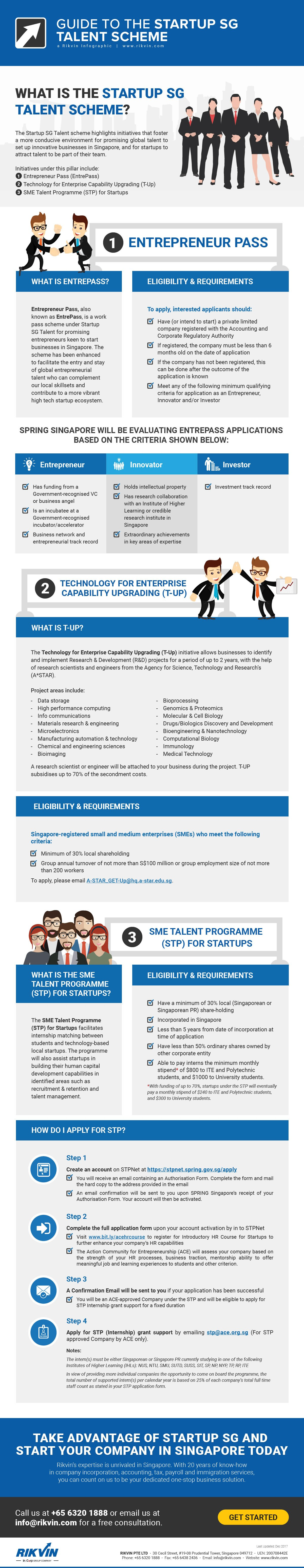 guide to the startup sg talent scheme