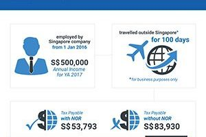 not ordinarily resident scheme infographics