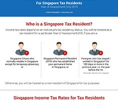 Personal Income Tax Rates for Singapore Residents