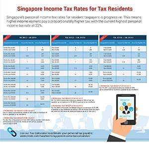 Personal Income Tax Rates for Singapore Tax Residents (YA 2010-2019)