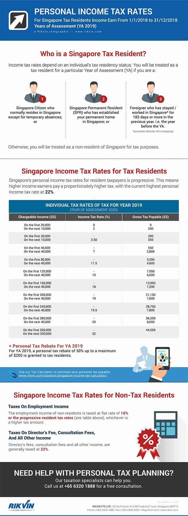 Personal Income Tax Rates for Singapore Tax Residents (YA 2019)