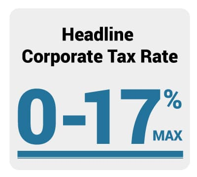 What is Corporate Tax Rate in Singapore?