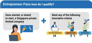 How can I get Entrepreneur Pass in Singapore