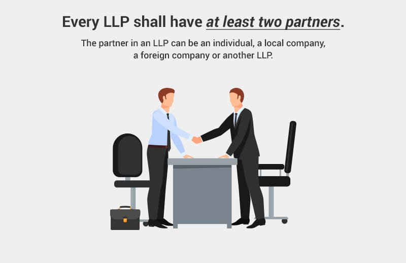 Singapore Limited Liability Partnership Registration