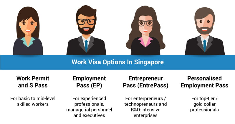Work passes and permits in Singapore