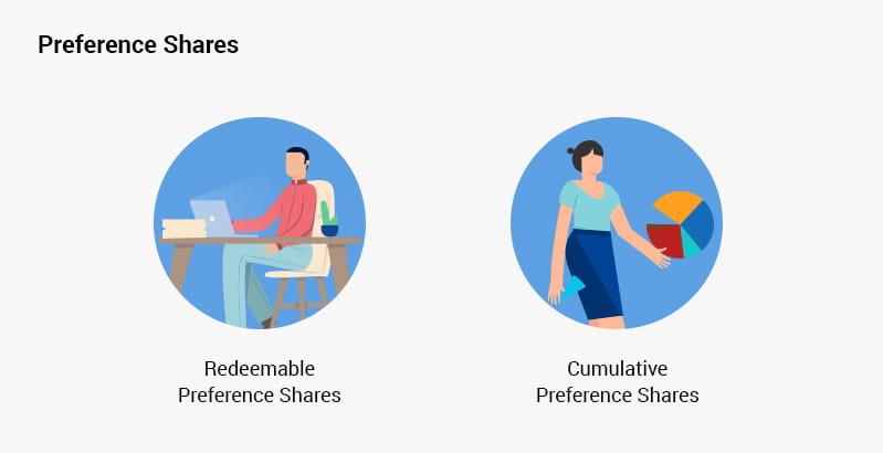 Singapore preference shares