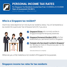 Personal Income Tax Rates For Singapore Tax Residents (YA 2021)