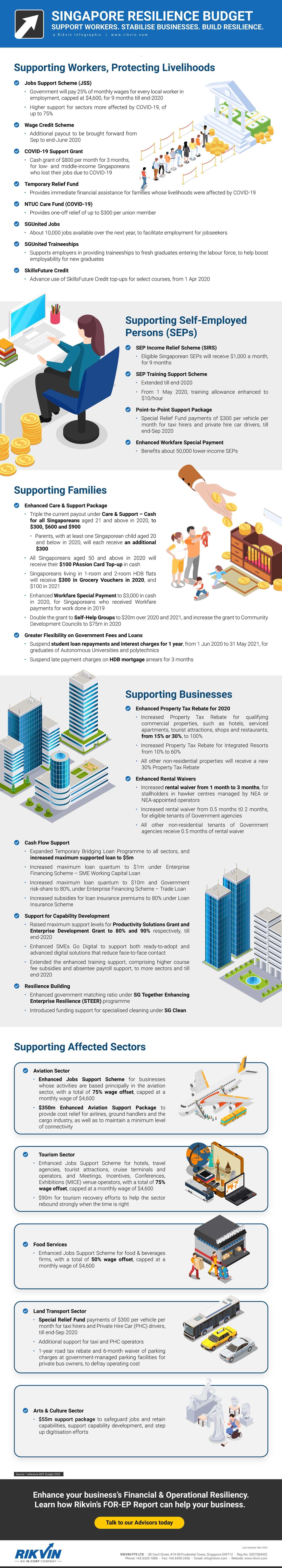 Singapore Resilience Budget 2020