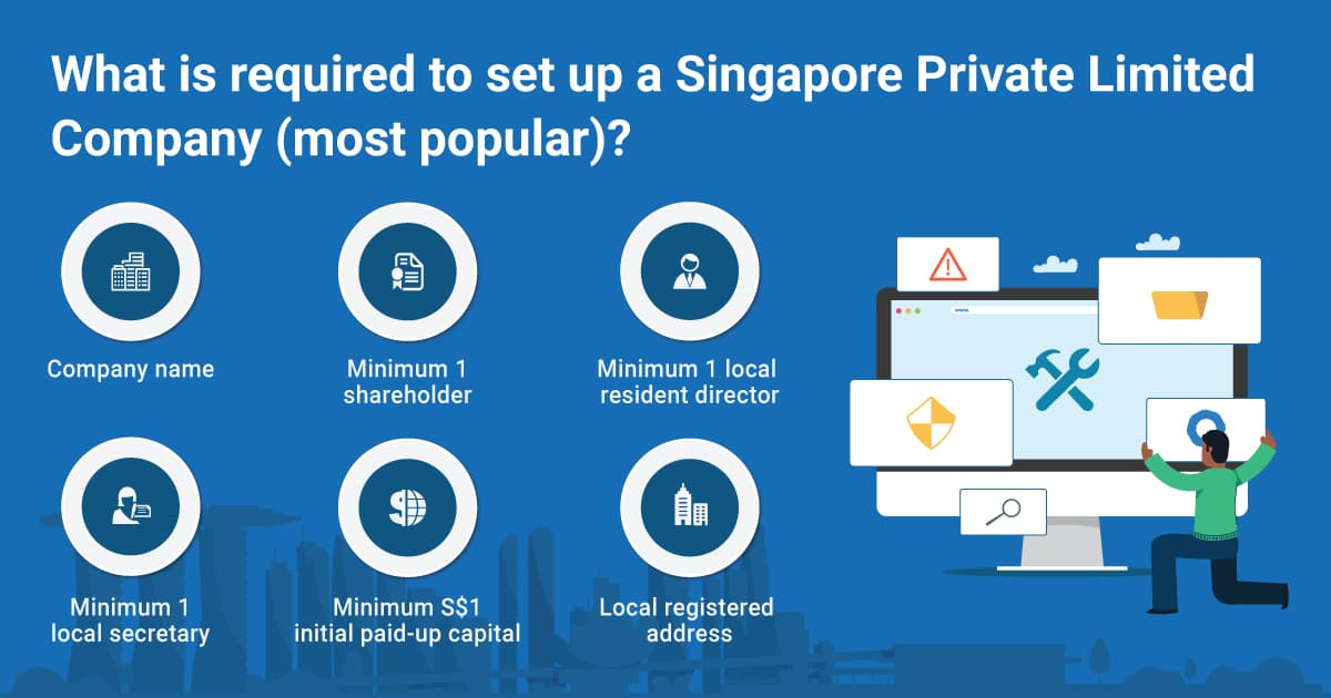 How to setup Singapore Company in 2021