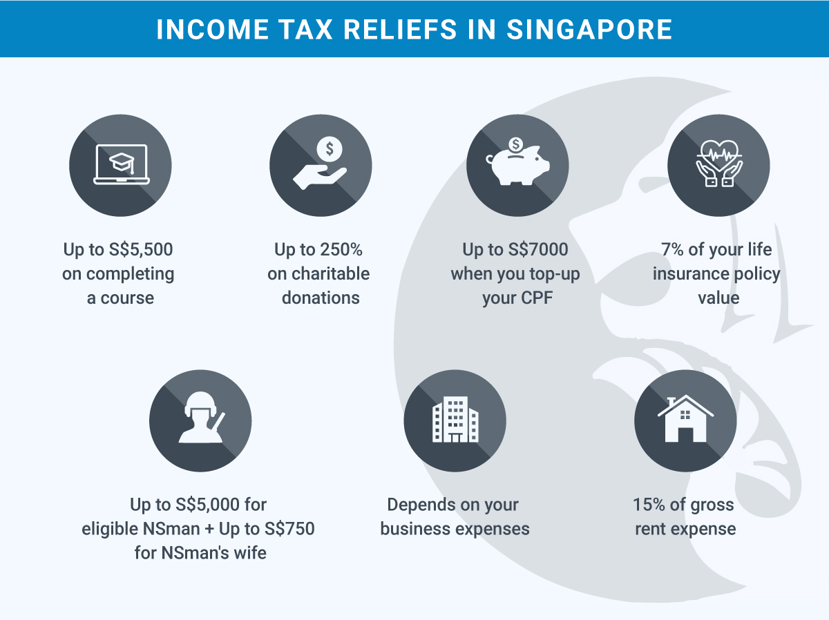 How to Reduce Tax in Singapore 2021