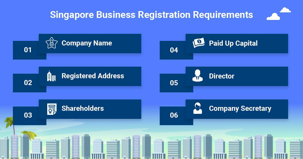 How do I register a business in Singapore?