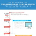 Corporate_Tax_Filing_Season-Rikvin_Infographic-thumb-120x120 Corporate Income Tax Filing for Singapore Companies