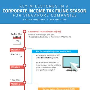 Corporate_Tax_Filing_Season-Rikvin_Infographic-thumb