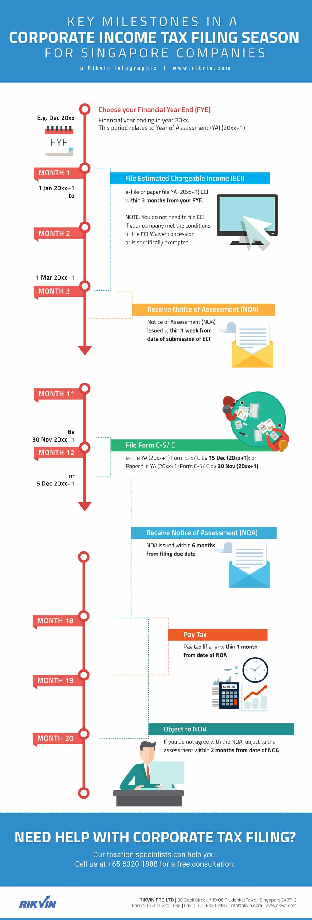 Corporate_Tax_Filing_Season-Rikvin_Infographic Corporate Income Tax Filing for Singapore Companies