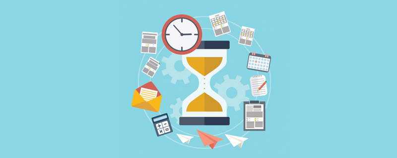 determine the most productive time