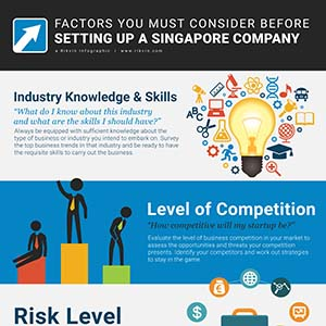 Factors-That-Must-Be-Considered-Before-Starting-a-Business-Rikvin-Infographic-thumb