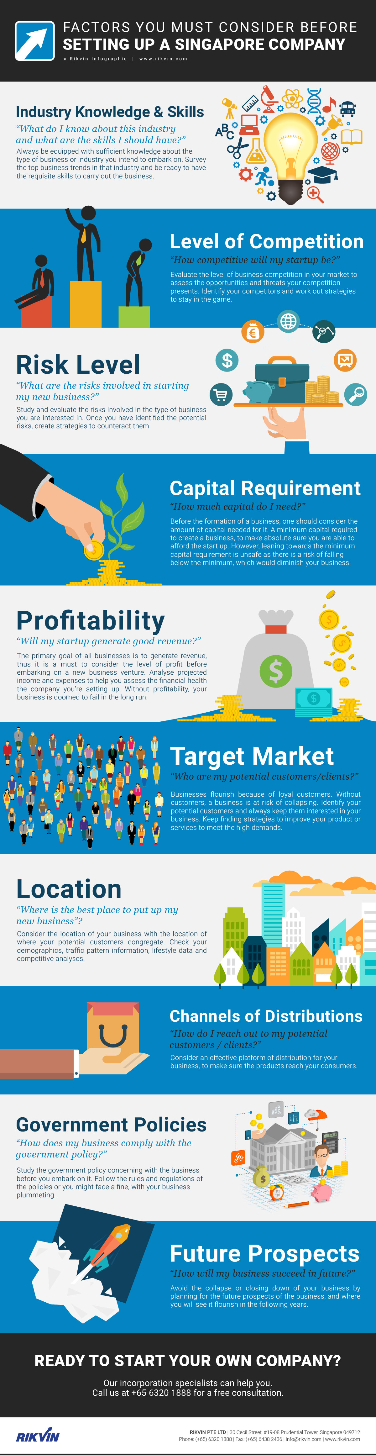 Factors-That-Must-Be-Considered-Before-Starting-a-Business-Rikvin-Infographic Factors You Must Consider Before Setting Up a Singapore Company