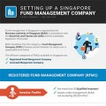 How_to_Setup_a_Singapore_Fund_Management_Company-Rikvin_Infographic-thumb