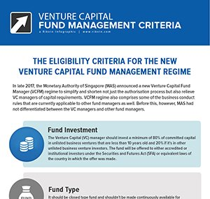 MAS reviews Venture Capital Fund Management eligibility criteria